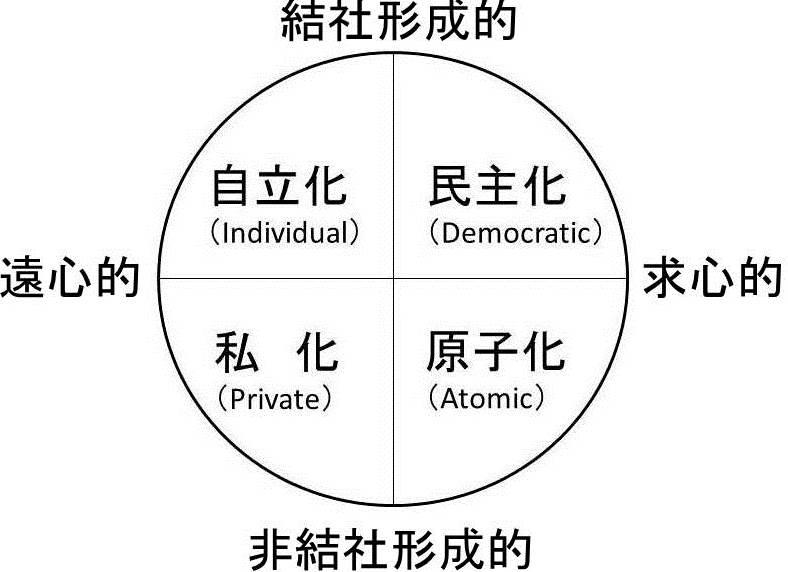 f:id:oshimayukinori:20141027164138j:image:w300:left
