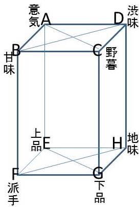 f:id:oshimayukinori:20150322181308j:image:w180:left