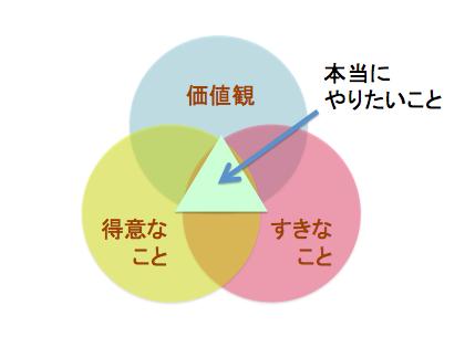 f:id:oshiosan:20210411232654p:plain