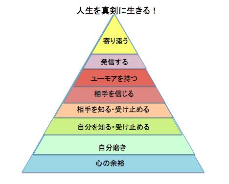 f:id:oshiosan:20210411234140p:plain