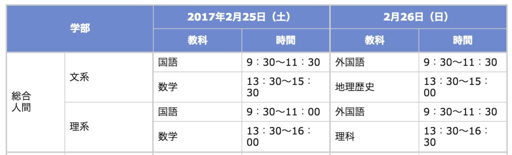 f:id:osirikajirimusiking:20170124122004p:plain