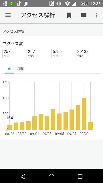 f:id:osozakiraichiblog:20180910183610j:image
