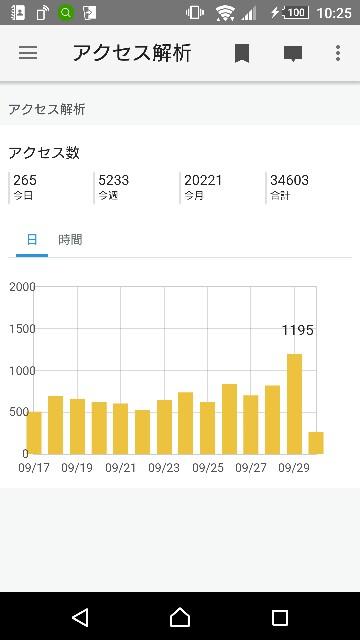 f:id:osozakiraichiblog:20180930153538j:image