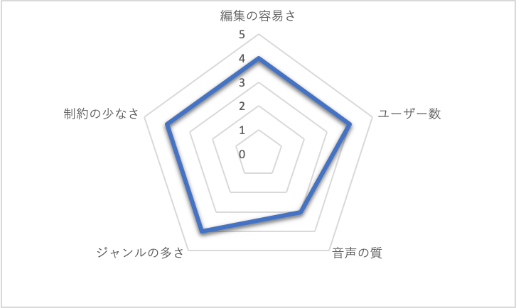 f:id:ospf_neochiradio:20201016150647p:plain