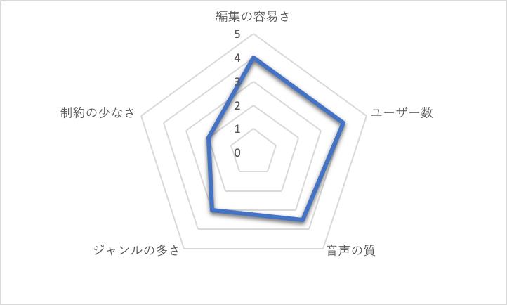 f:id:ospf_neochiradio:20201016150743p:plain