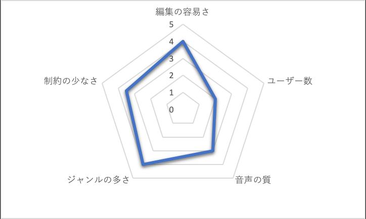 f:id:ospf_neochiradio:20201016150811p:plain