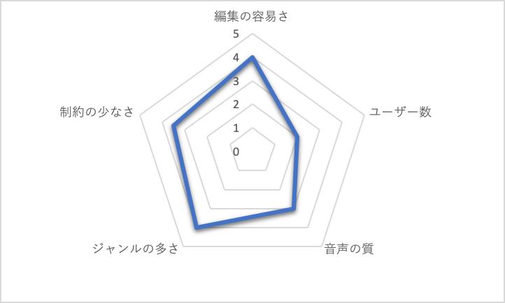 f:id:ospf_neochiradio:20201016151053p:plain