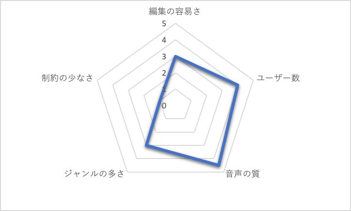 f:id:ospf_neochiradio:20201016151124p:plain