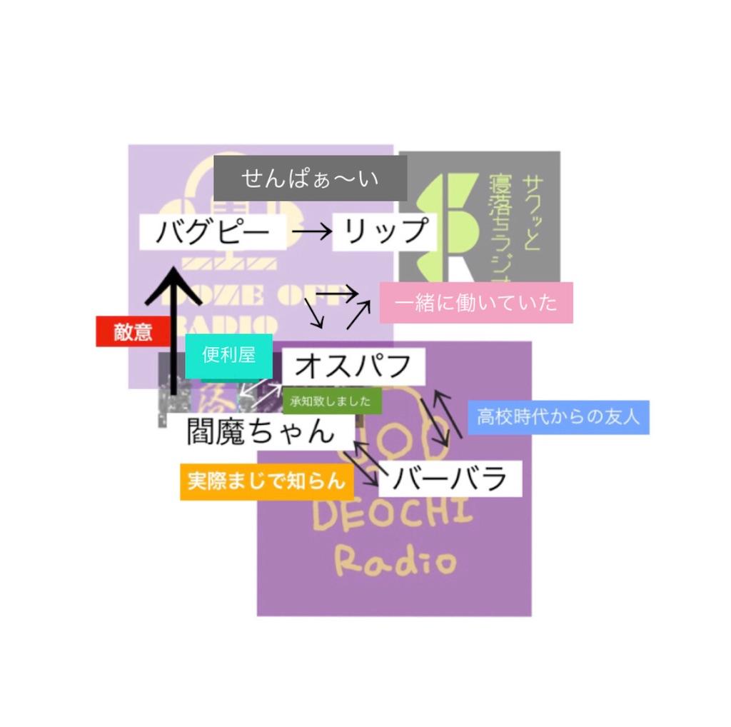 f:id:ospf_neochiradio:20210109184752j:image