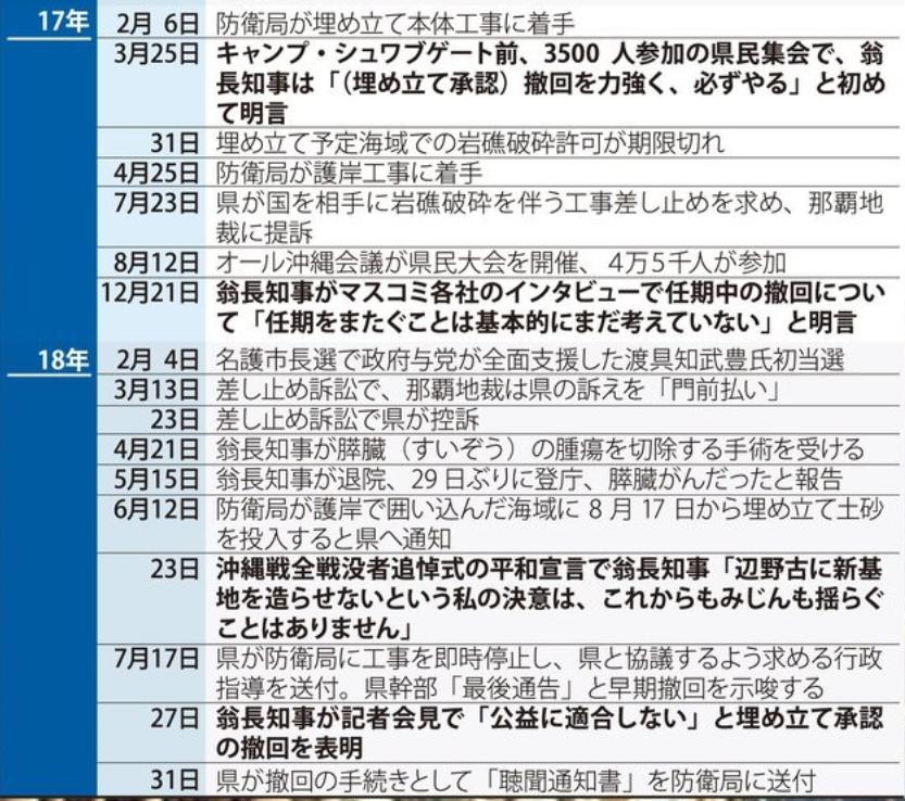 f:id:ospreyfuanclub:20180811155241p:plain