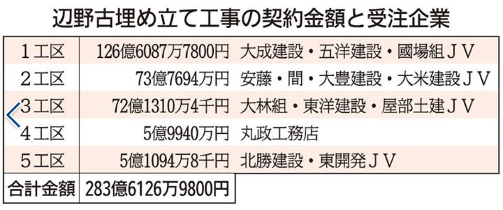 f:id:ospreyfuanclub:20181219084255p:plain