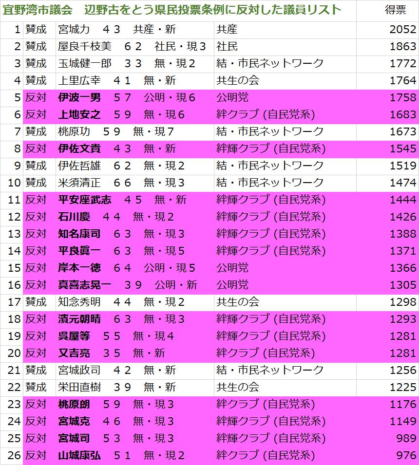 f:id:ospreyfuanclub:20181230001636p:plain