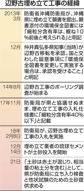 f:id:ospreyfuanclub:20190111112452p:plain