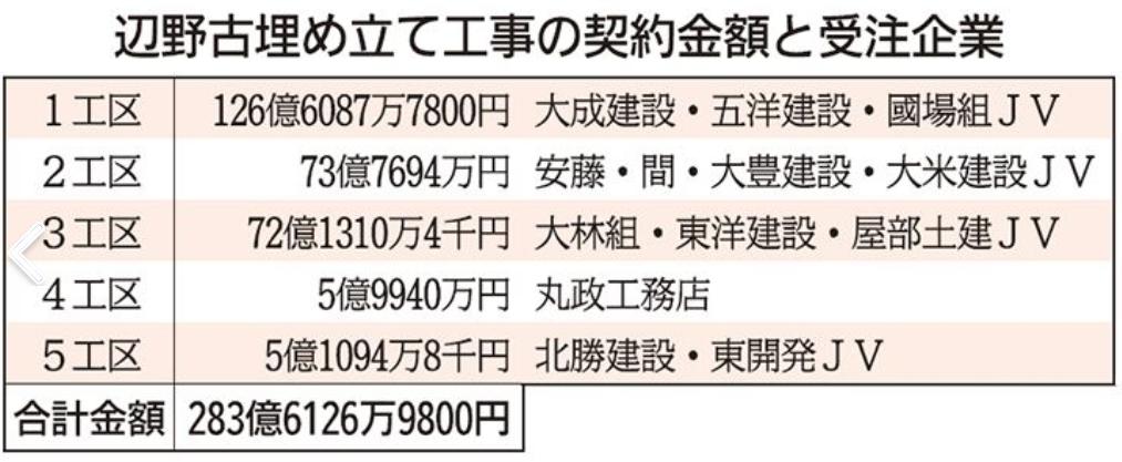 f:id:ospreyfuanclub:20190326194457p:plain