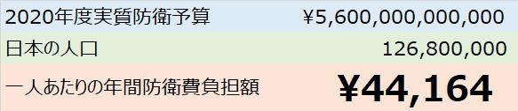f:id:ospreyfuanclub:20200213160523p:plain