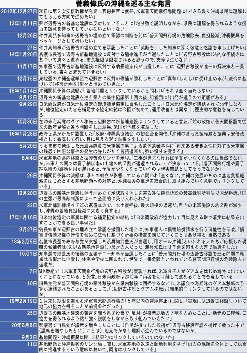 f:id:ospreyfuanclub:20200916160008p:plain