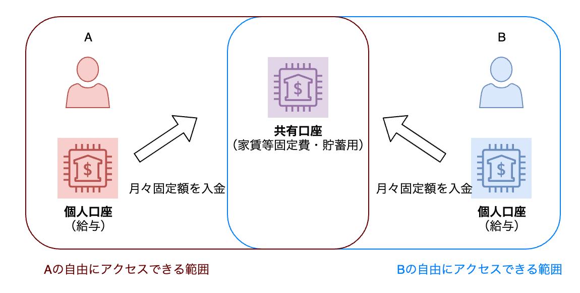 f:id:ossyaritoori:20211027001659p:plain