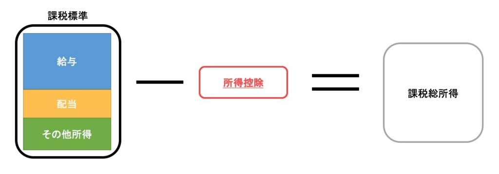 f:id:osty:20170201000206j:plain