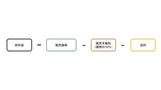 f:id:osty:20170205214718j:plain