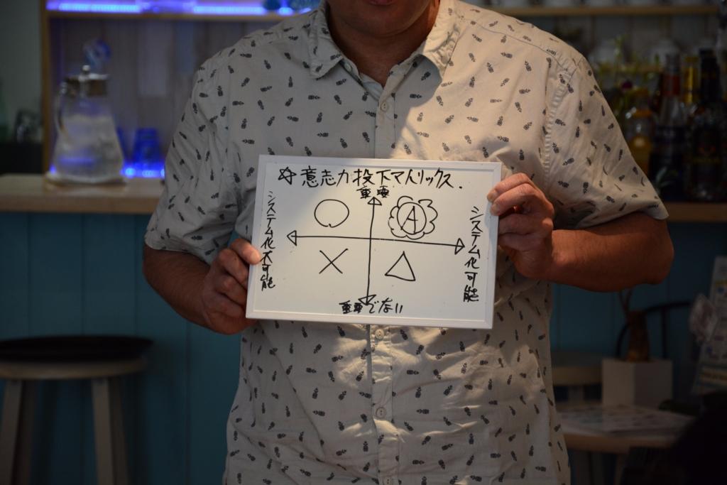 f:id:osugi-akira:20170525201259j:plain