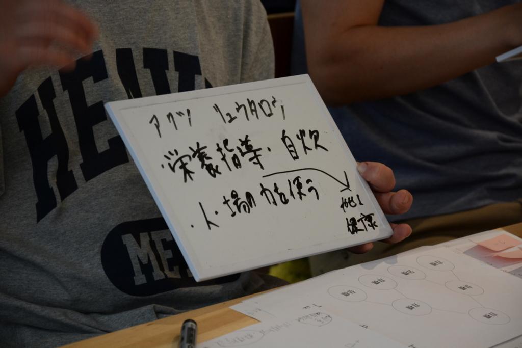 f:id:osugi-akira:20170612204245j:plain