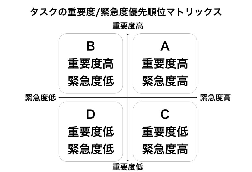 f:id:osugi-akira:20180521103850p:plain