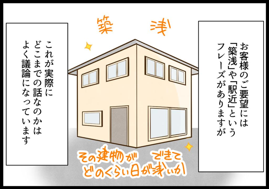 f:id:osugi828:20181029173920j:plain
