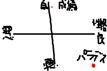 f:id:osushix:20170423170518p:plain