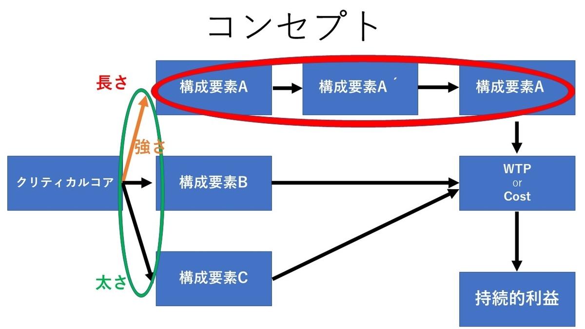 f:id:osusumehon:20200525121607j:plain