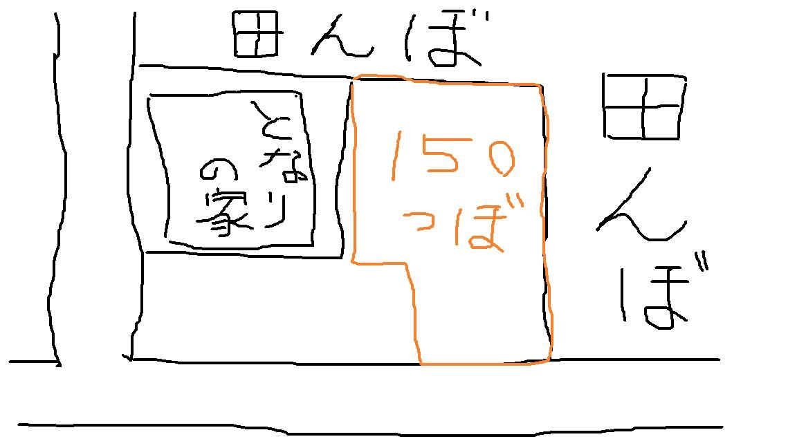 f:id:osuzupon123:20190704151457j:plain