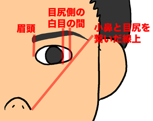 f:id:osyare_beginner:20160125182849p:plain