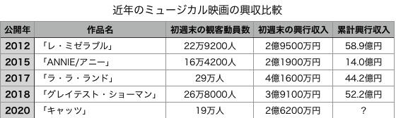 f:id:ot20503:20200130213538j:plain