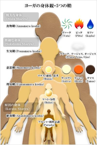 f:id:otafukuko:20170201173715p:plain
