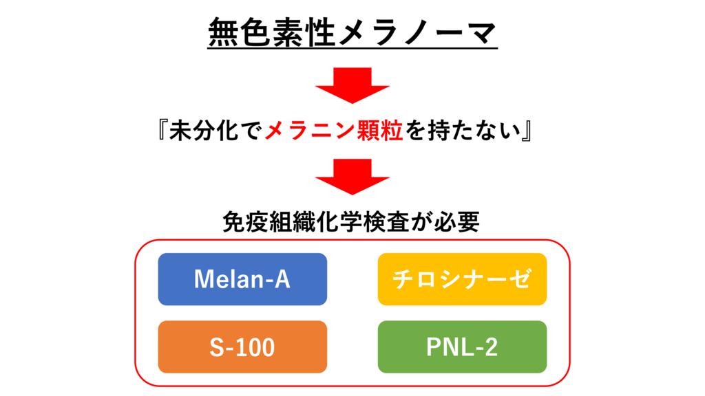 f:id:otahukutan:20181108224328p:plain