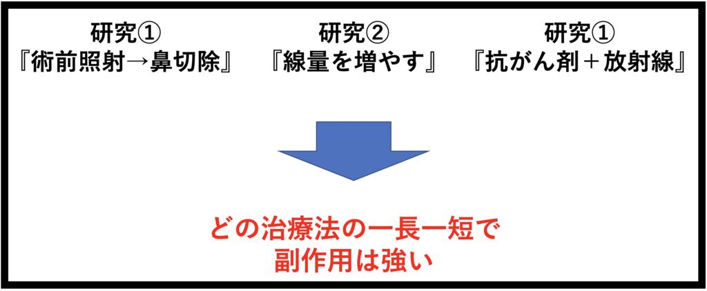 f:id:otahukutan:20190212085507p:plain