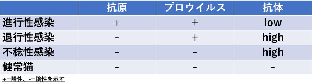 f:id:otahukutan:20190228000656p:plain