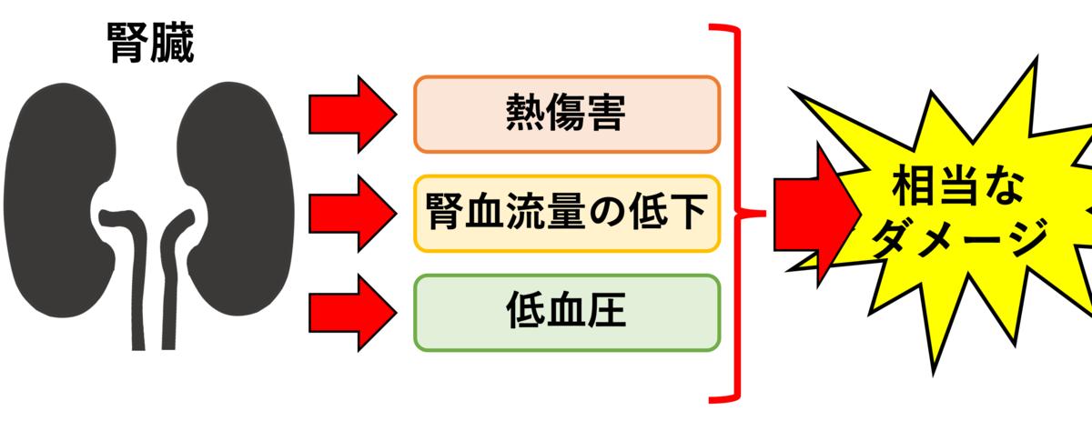 f:id:otahukutan:20190810140244p:plain