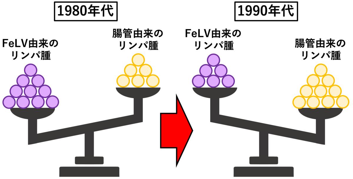 f:id:otahukutan:20190814120744p:plain