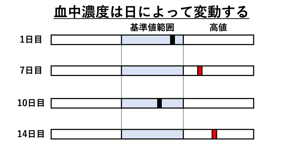 f:id:otahukutan:20200629144544p:plain
