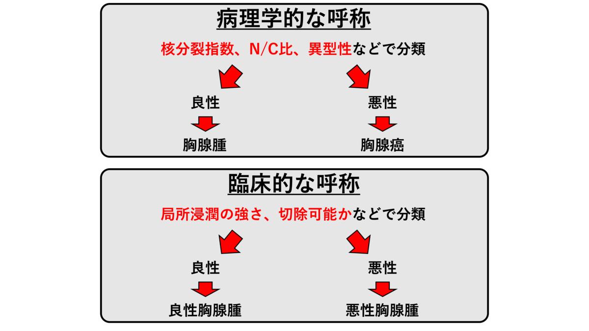 f:id:otahukutan:20200828071612p:plain