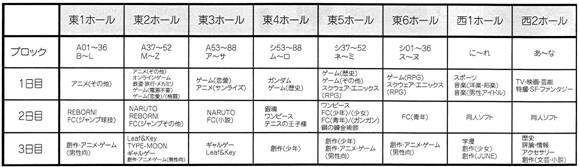 f:id:otaku-dojin:20090622005842j:image