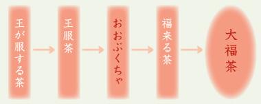 f:id:otaku-son:20151117043649j:plain