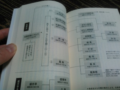 f:id:otaku-son:20161222211736j:plain