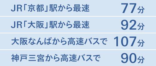 f:id:otaku-son:20171118095711p:plain