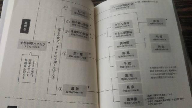 f:id:otaku-son:20200129101833j:plain