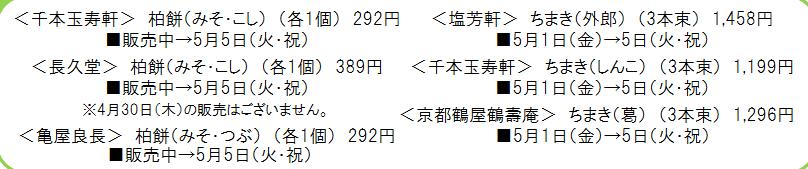 f:id:otaku-son:20200507171311p:plain