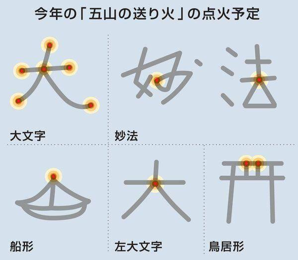 f:id:otaku-son:20200809235717j:plain