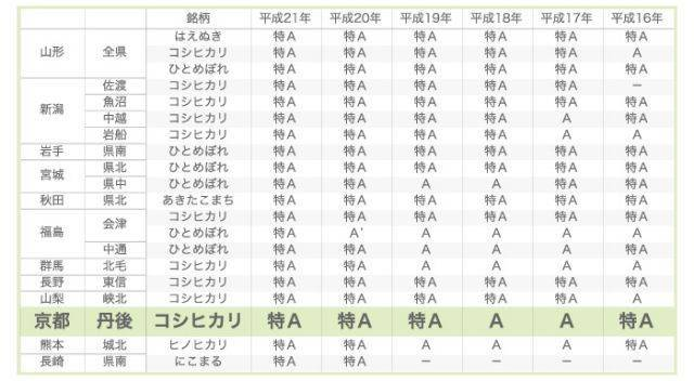 f:id:otaku-son:20201011001909j:plain