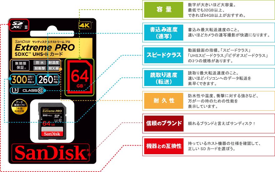 f:id:otakuchan-3:20191105121641p:plain