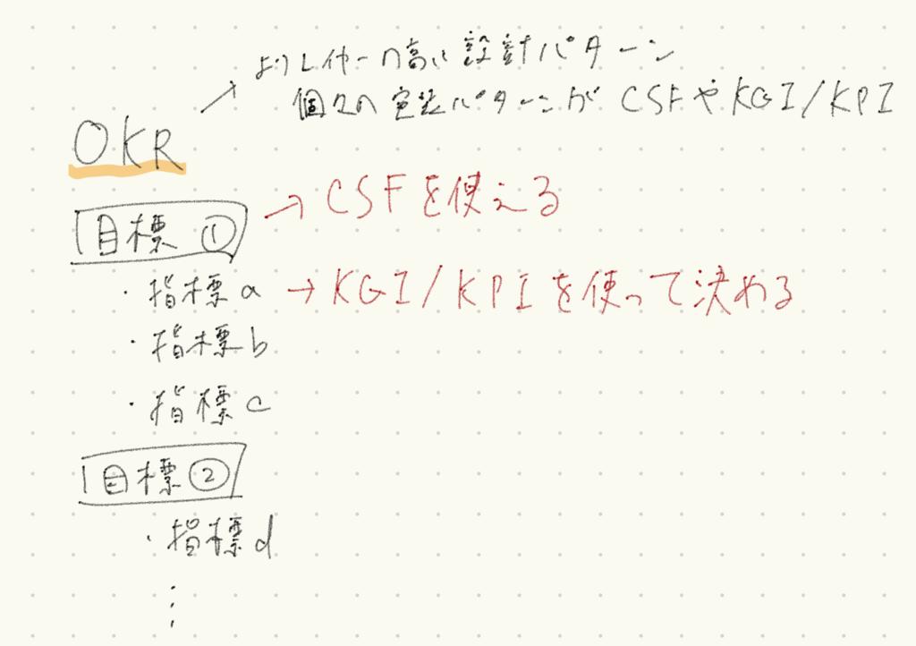 f:id:otakumesi:20190203121601p:plain